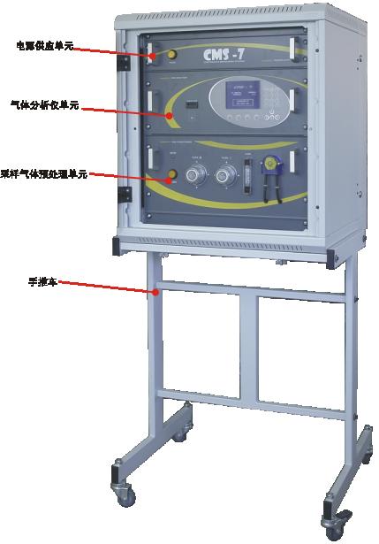CMS-7分析仪的全视图
