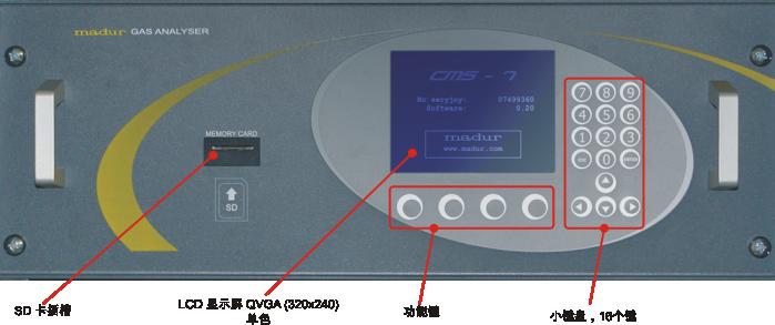 气体分析仪模块 - 前面板视图