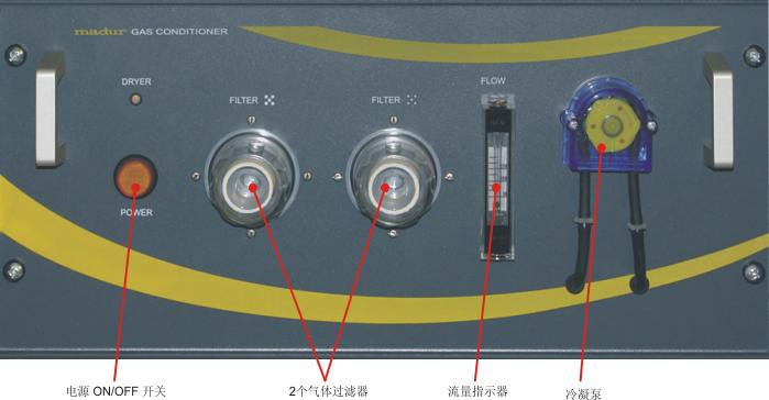 采样气体预处理单元 - 前面板视图