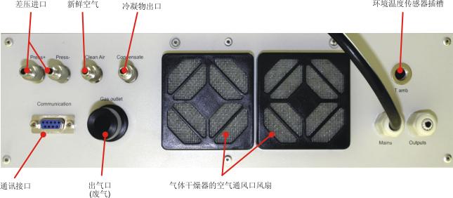 电气接口面板 - 橱柜背面底部