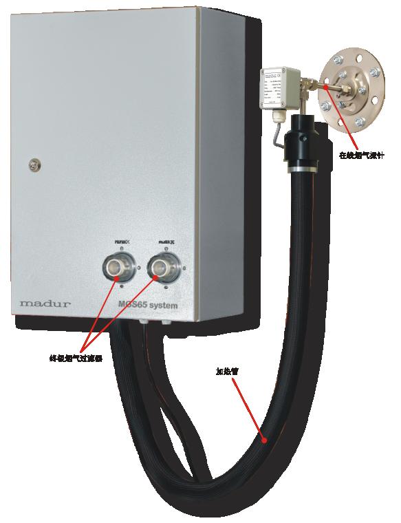 烟气样品预处理器MGS65 - 总视图