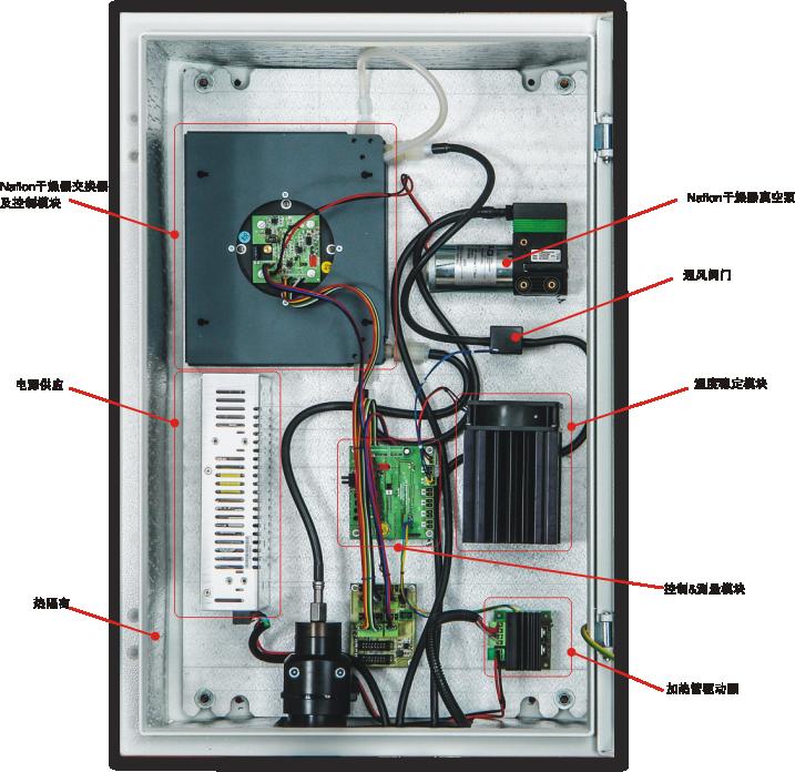 烟气样品预处理器MGS65 - 内视图