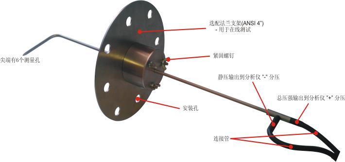 完整的可操作皮托管配置(与法兰支架一起显示用于在线式操作)