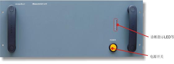 测量单元 - 气体测量模块
