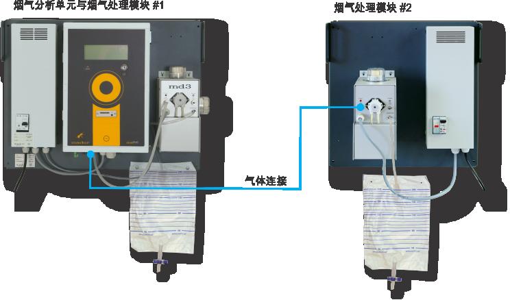 双分离型配置- 位于分离式安装板上的单一干燥器